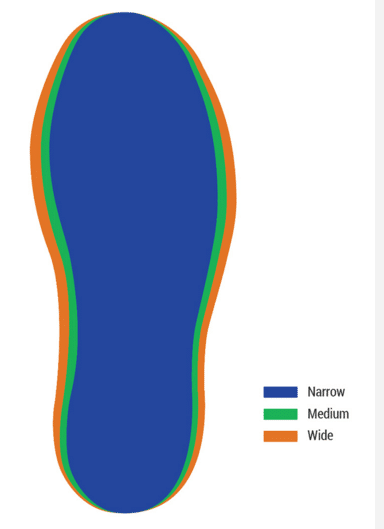 Explanation of shoe sizing for Wide Feet