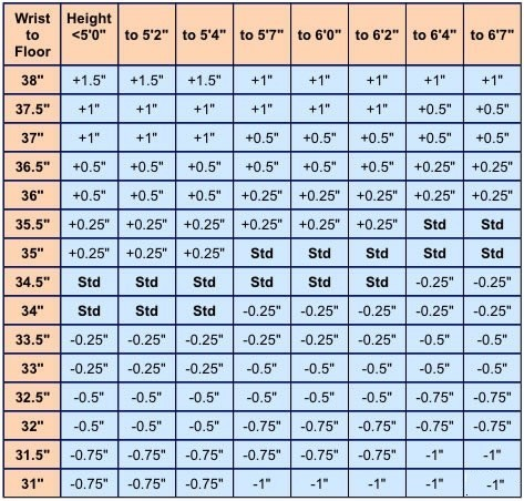 Golf Clubs Sizes Charts Your Guide To Selecting The Right Sized Clubs Hitting The Golf Ball